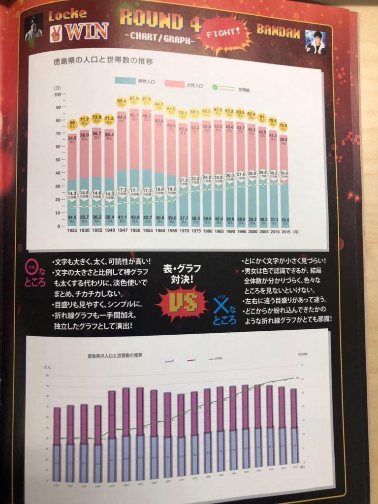 表・グラフ対決